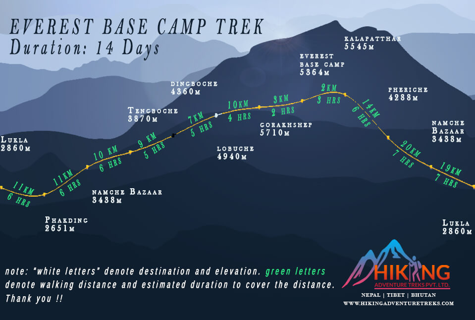 everest-base-camp-map
