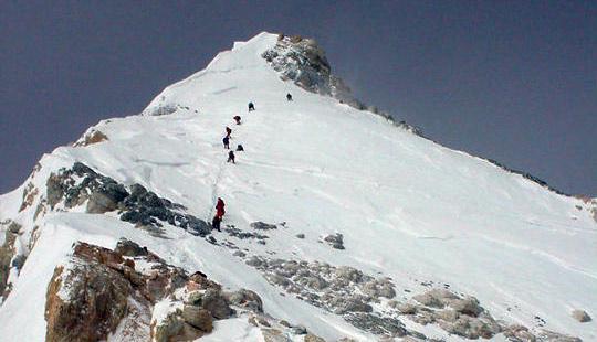 Dhaulagiri Expedition